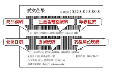 條碼   [組圖+影片] 的最新詳盡資料** (必看!!) - yesnews.hk